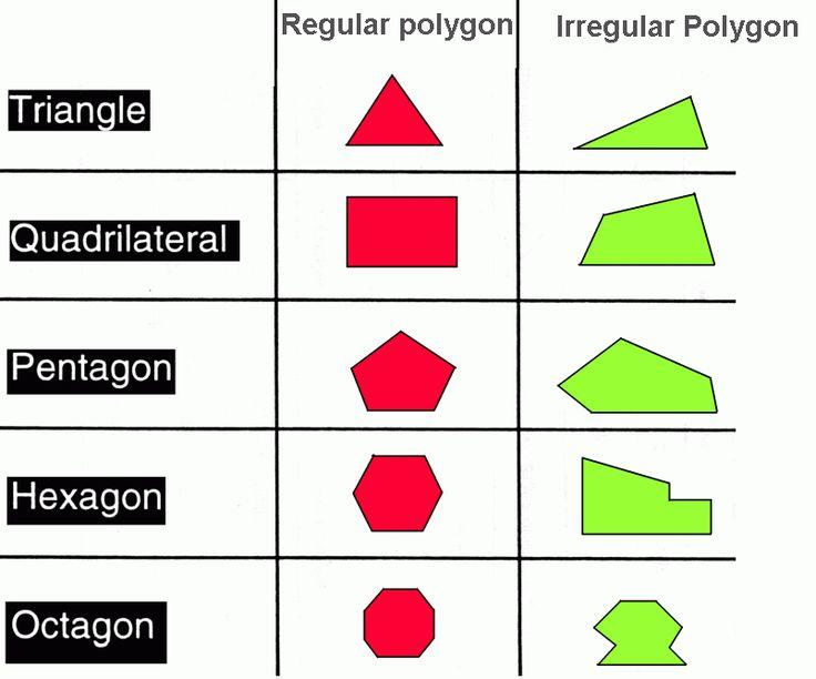 polygon math blog. Black Bedroom Furniture Sets. Home Design Ideas