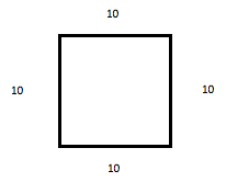 Area of a Square | Math ∞ Blog